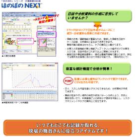 ケア総合記録システム iPhone/iPad